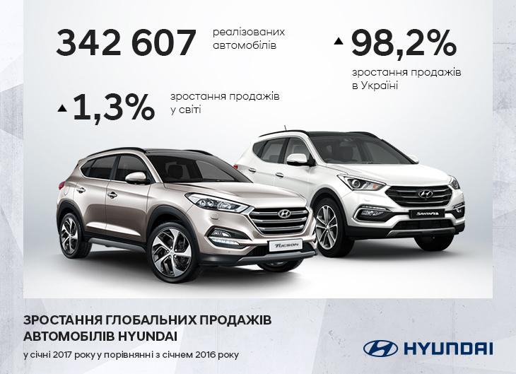 Новини | Хюндай Мотор Україна - фото 13